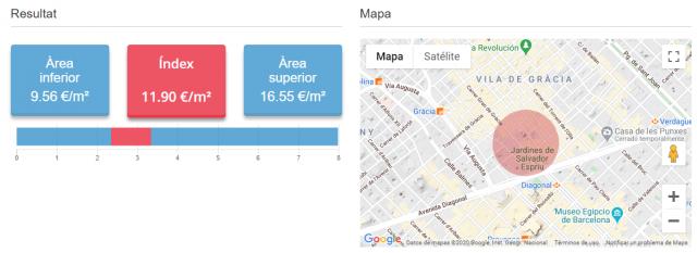 links eine Skala des Mietpreisindexes der auf 11,90 euro pro Quadratmeter steht und rechts ein Stadtplan von Barcelona
